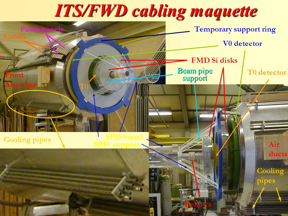 ITS/FWD cabling maquette
