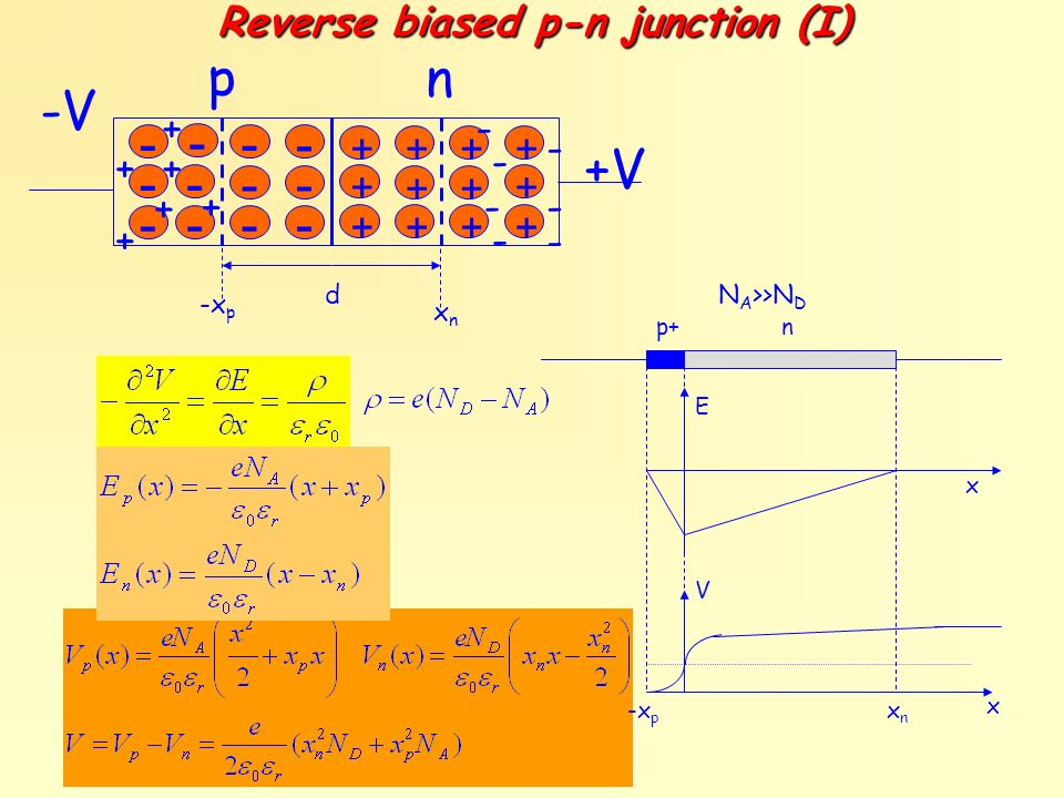 Reverse biased p-n junction (I)