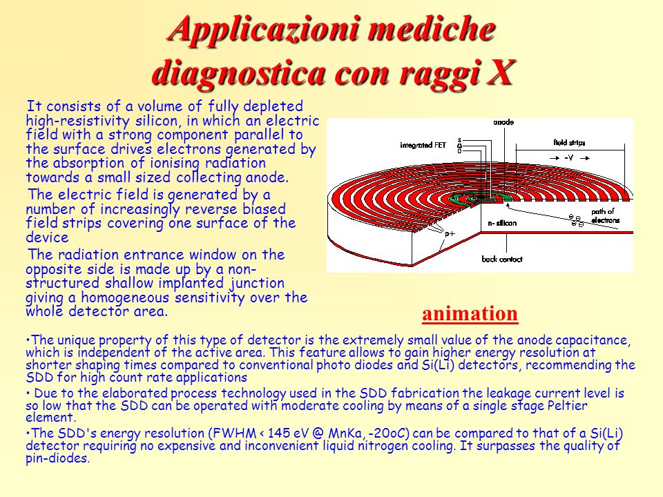 Applicazioni mediche diagnostica con raggi X