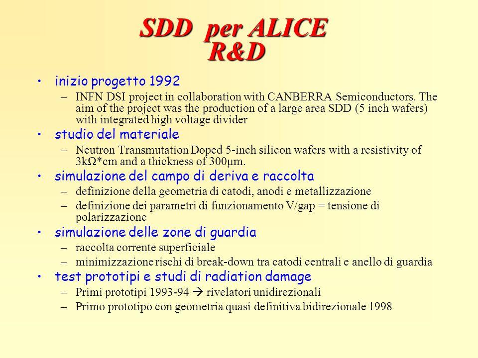 SDD per ALICE R&D inizio progetto 1992 studio del materiale