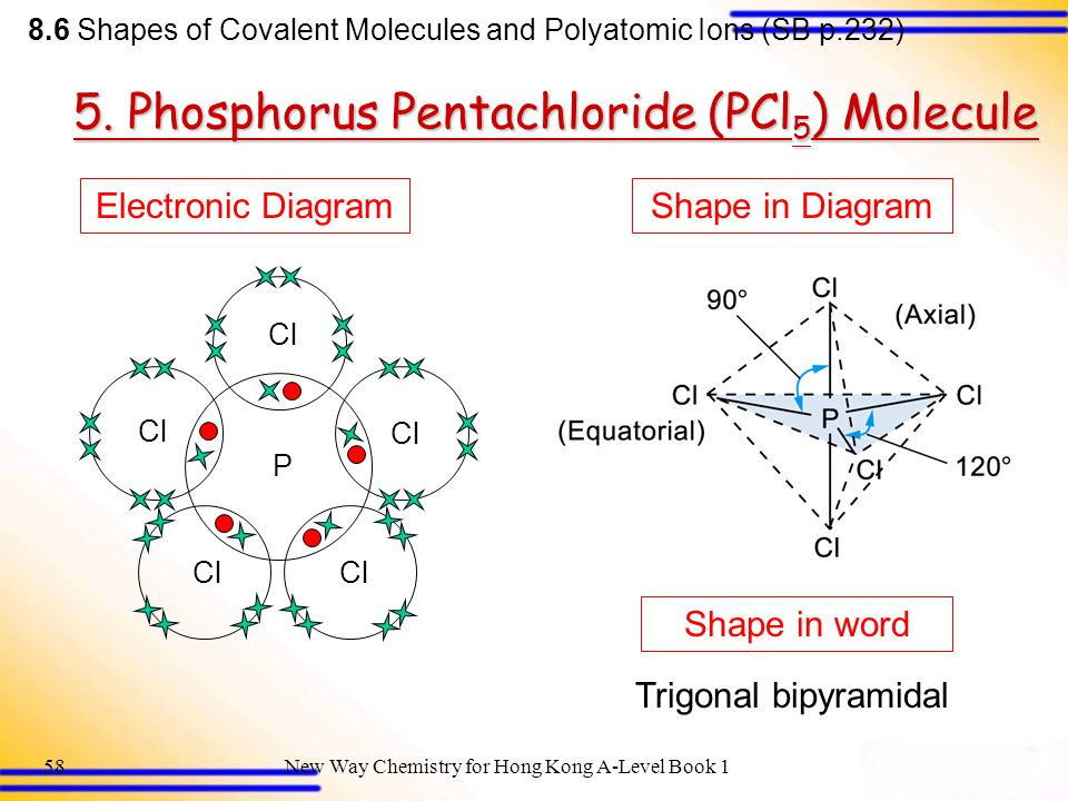 8 Covalent Bonding 8.1 Formation of Covalent Bonds - ppt ...