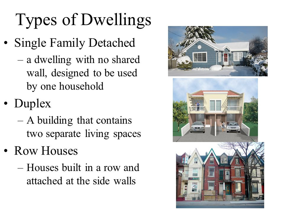 Housing options ppt video online download for Types of homes to build