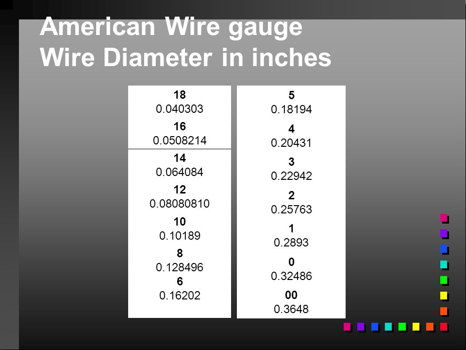 Electrical principles and wiring materials ppt video online download american wire gauge wire diameter in inches greentooth Gallery