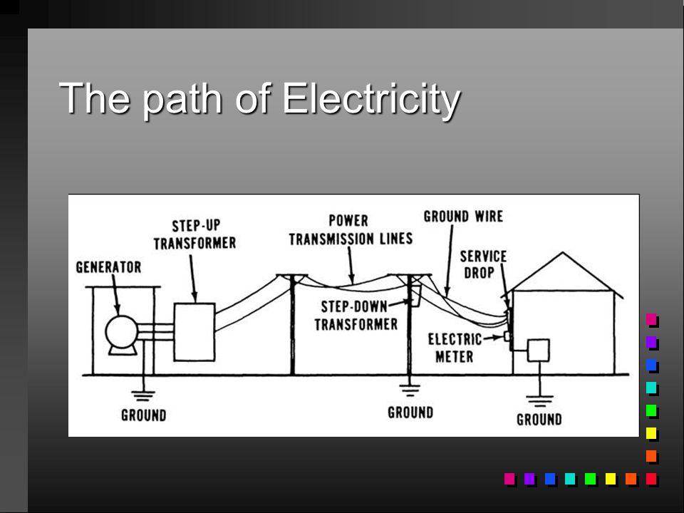 electrical principles pdf free download