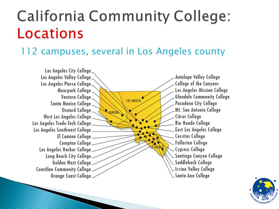 California College Systems