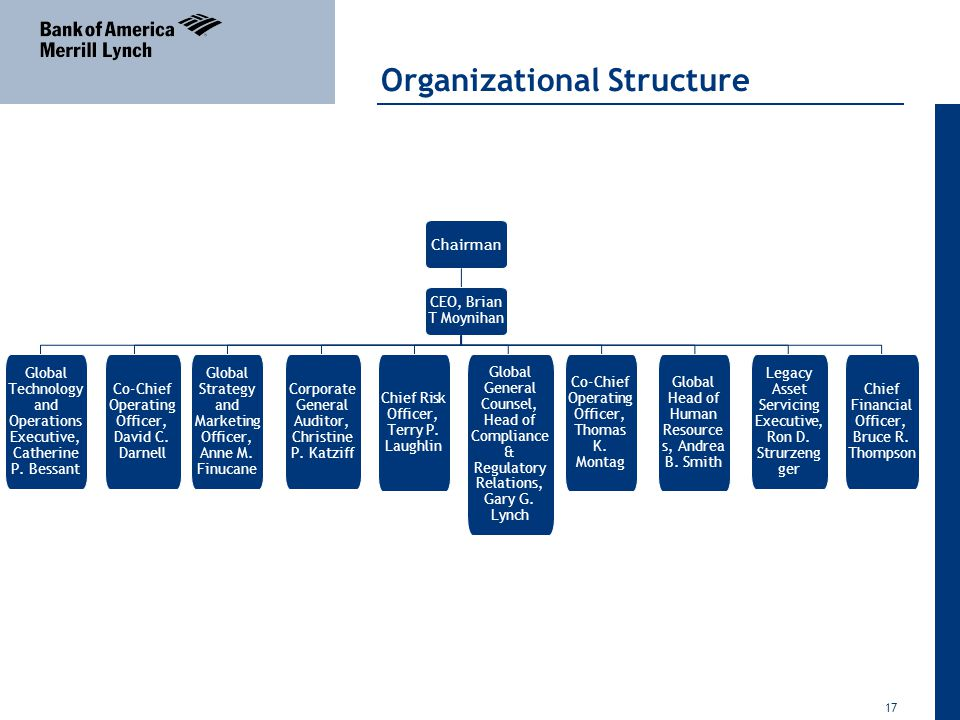 bank of america organizational structure Learn more about the bank of america bruce r thompson is a member of bank of america's executive management and global banking and markets leadership.