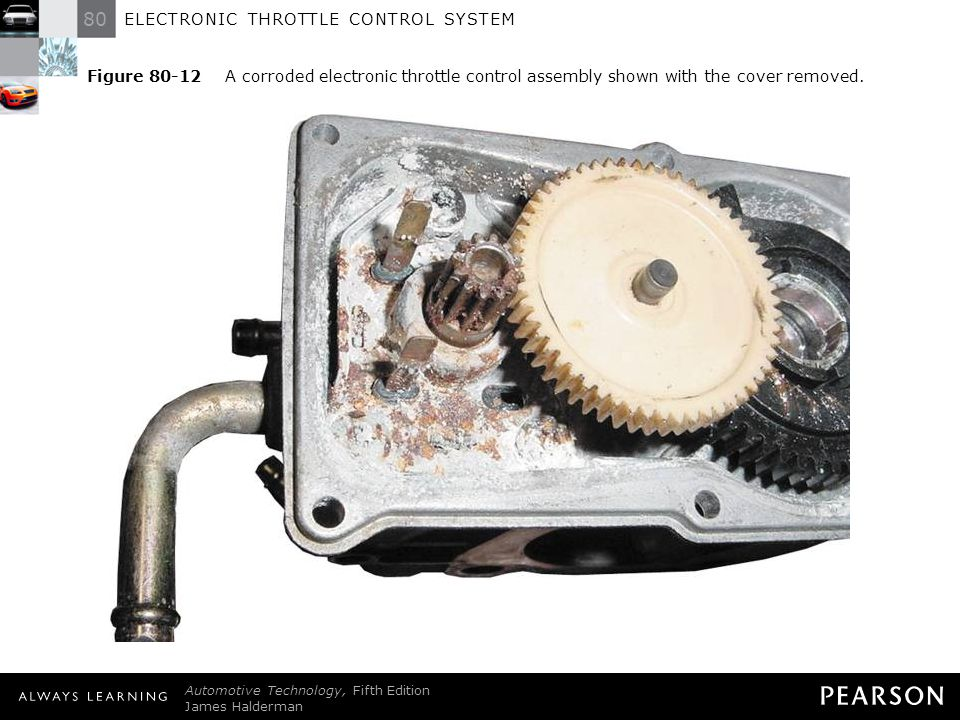 Electronic Control Assembly : Electronic throttle control system ppt video online download