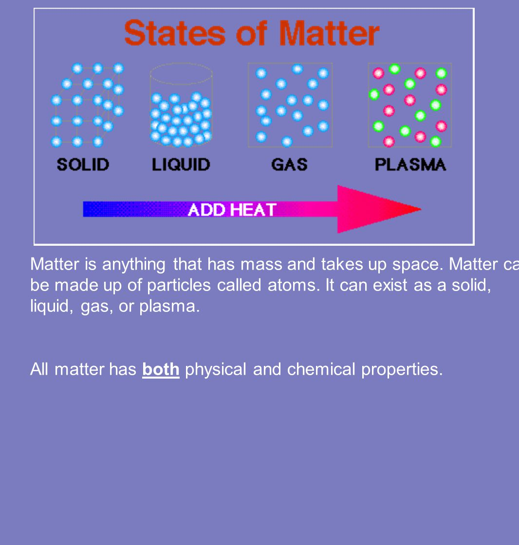 Matter is anything that has mass and takes up space