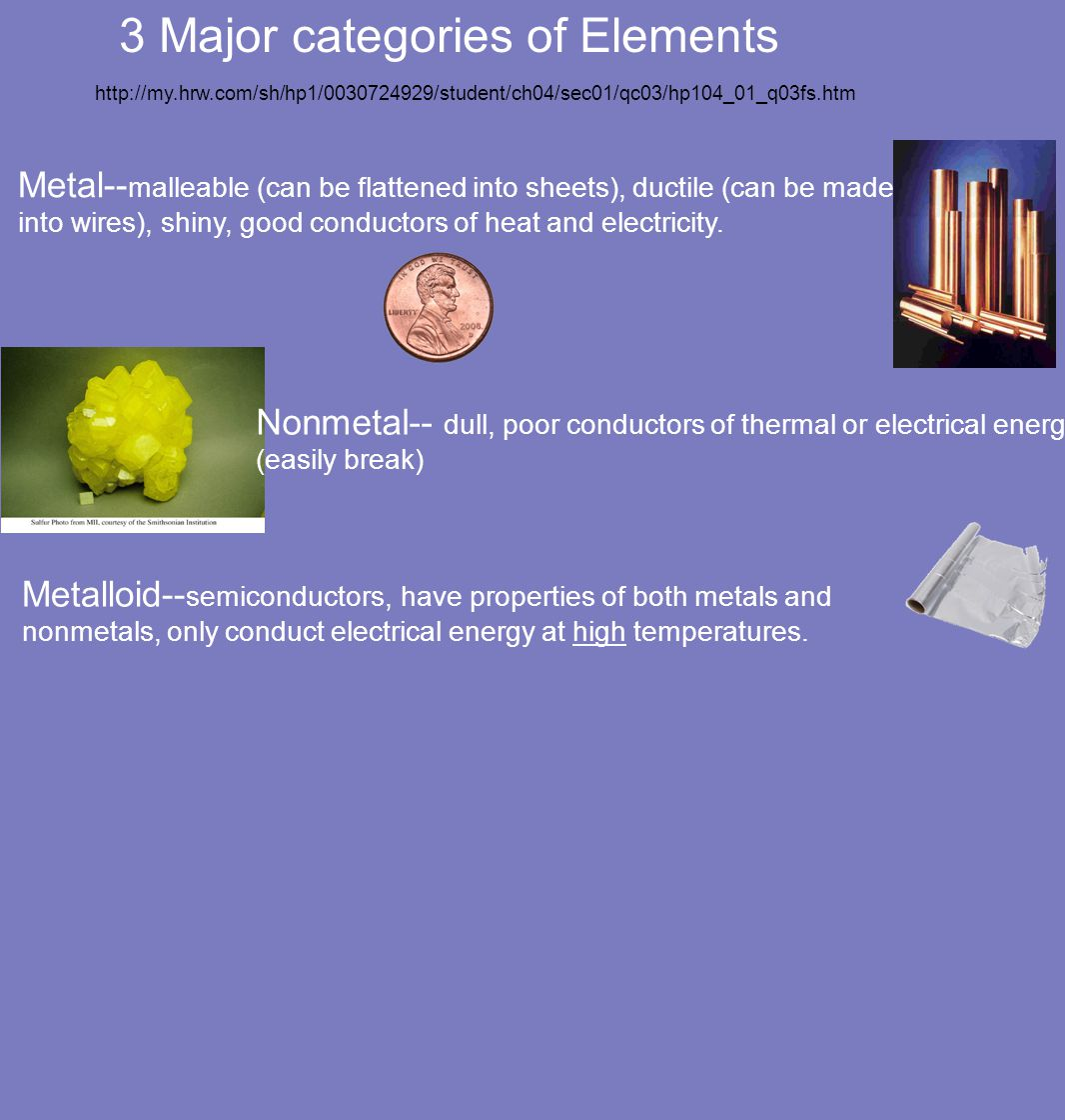 3 Major categories of Elements