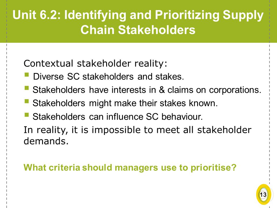 Unit 6.2: Identifying and Prioritizing Supply Chain Stakeholders
