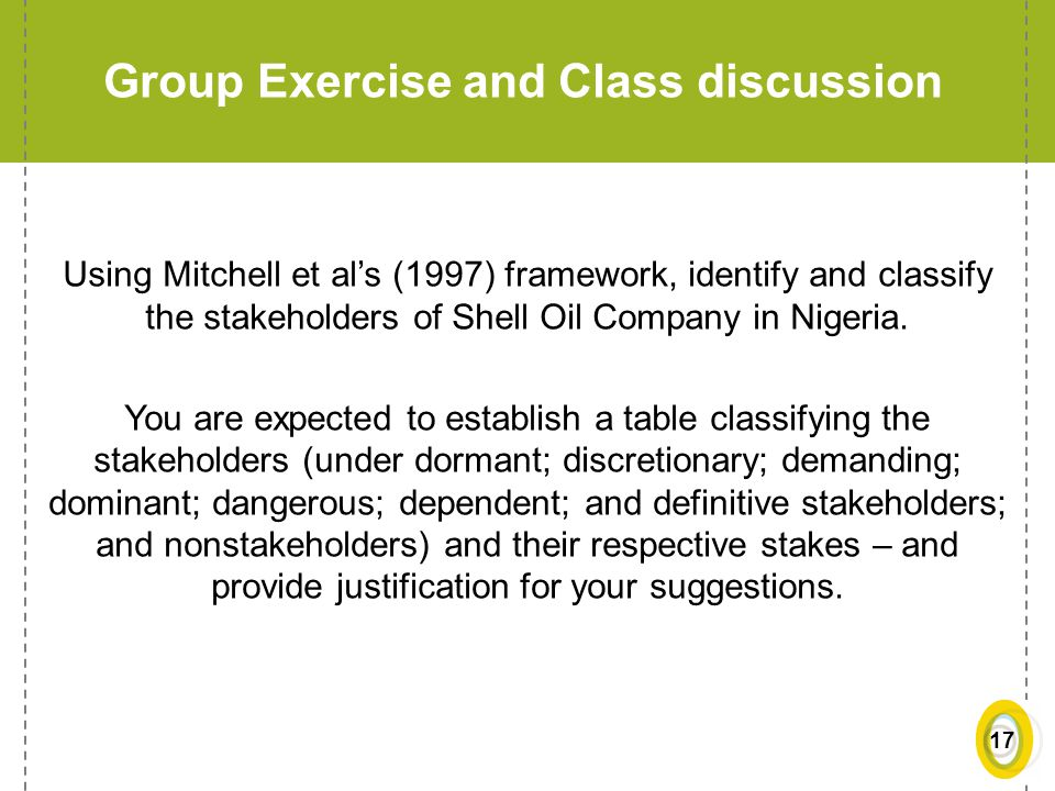 Group Exercise and Class discussion