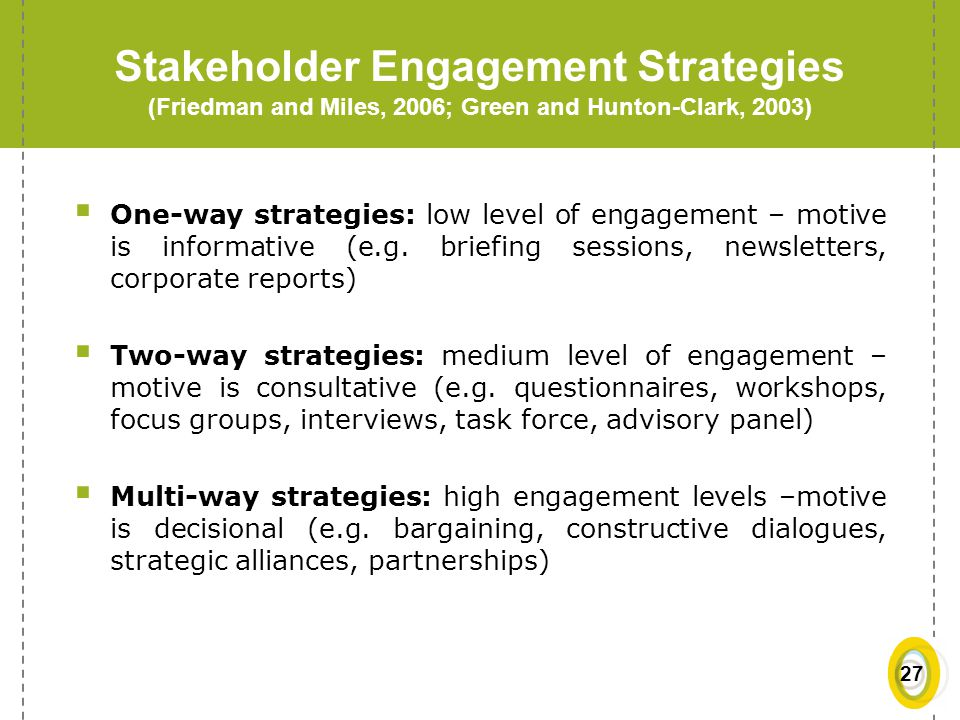 Stakeholder Engagement Strategies (Friedman and Miles, 2006; Green and Hunton-Clark, 2003)