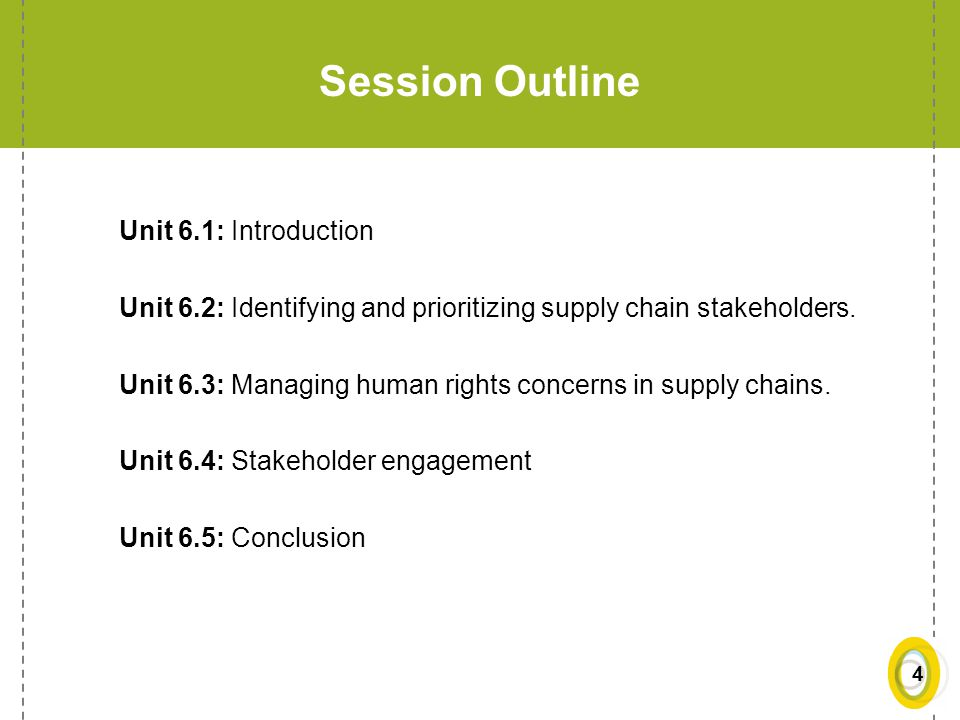 Session Outline Unit 6.1: Introduction