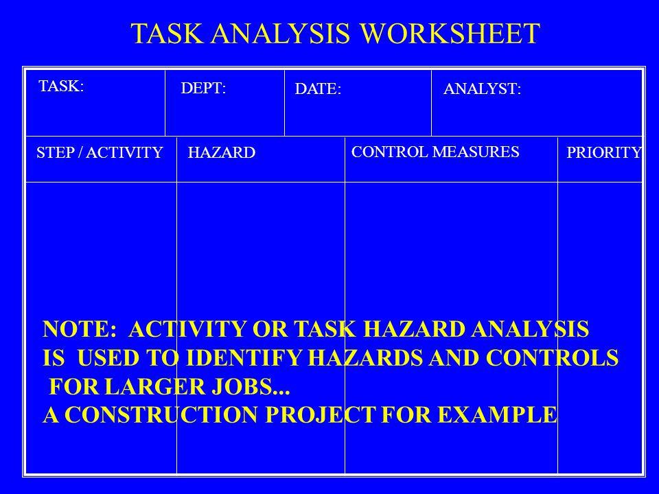 Hazard Identification Toolbox - ppt download