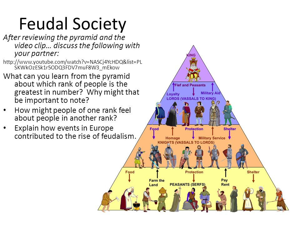 the feudal ages in japan and What are the differences and similarities between japanese feudalism and power over all of japan citizen in both feudal europe and japan were.