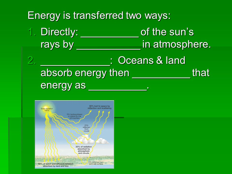 Energy is transferred two ways: