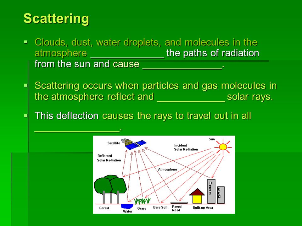 Scattering Clouds, dust, water droplets, and molecules in the atmosphere _____________ the paths of radiation from the sun and cause ______________.