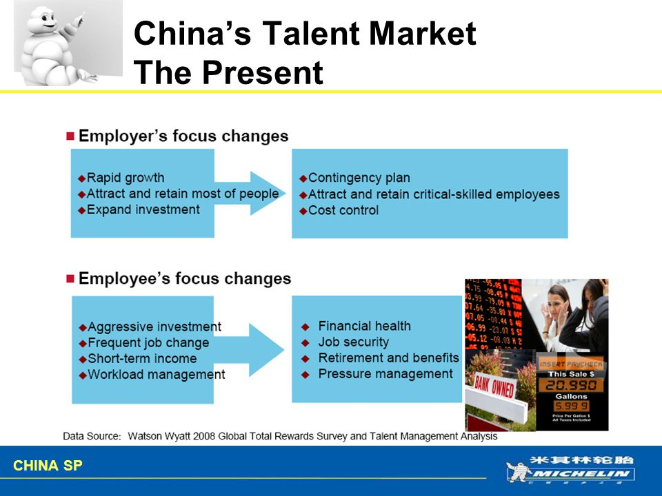 China's Talent Market The Present