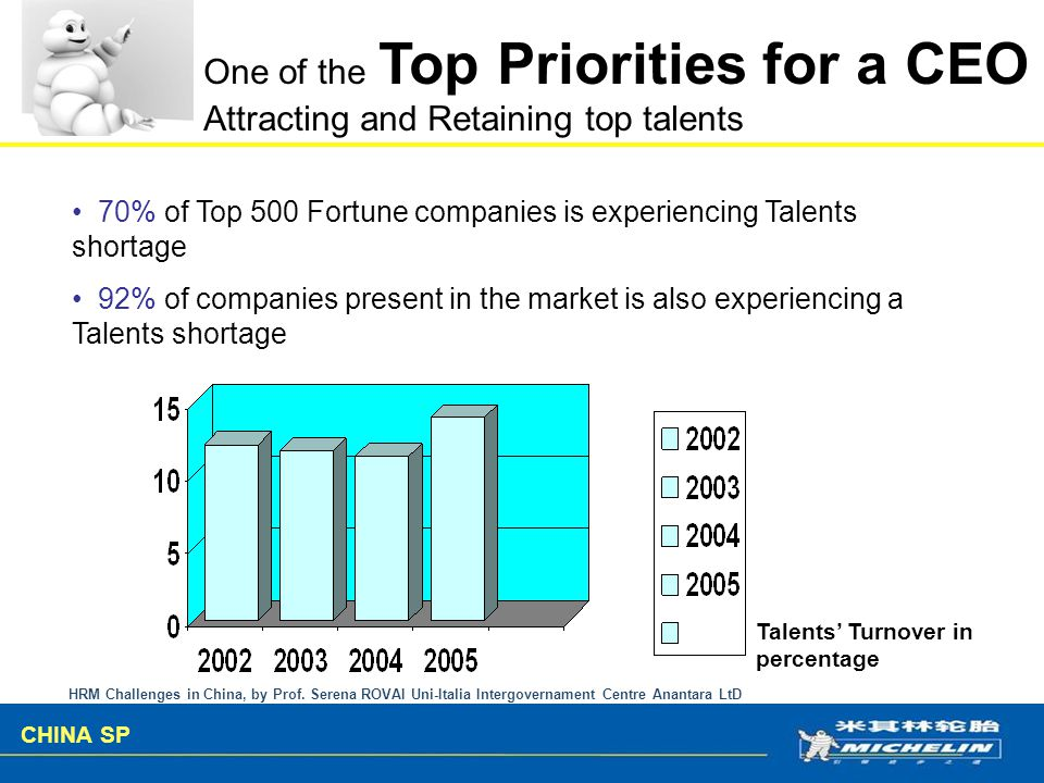One of the Top Priorities for a CEO is Attracting and Retaining top talents