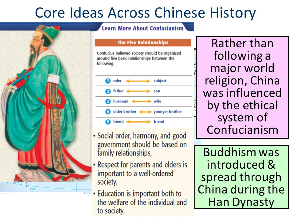 Core Ideas Across Chinese History