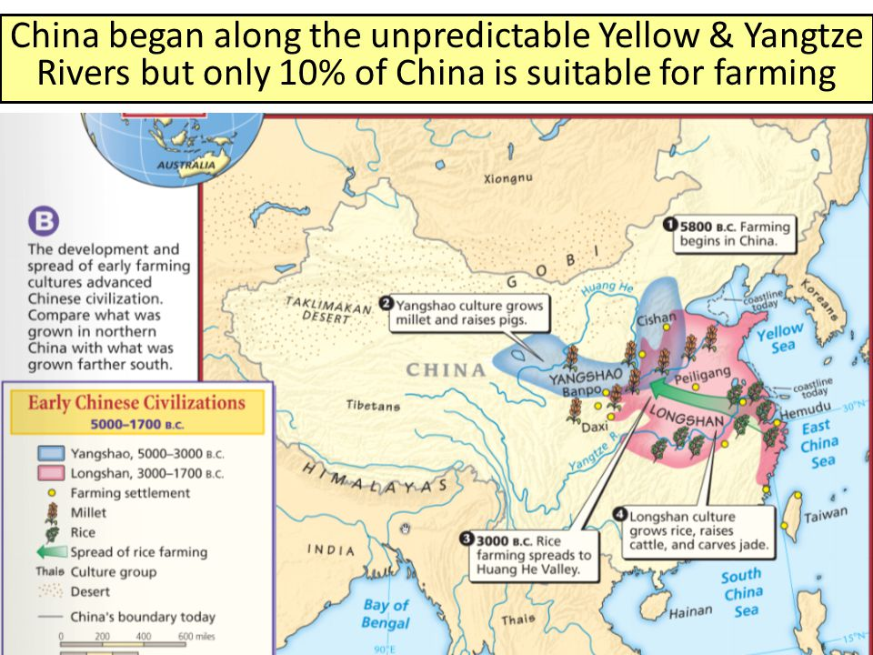 River Valley Era ( B.C.) China began along the unpredictable Yellow & Yangtze Rivers but only 10% of China is suitable for farming.