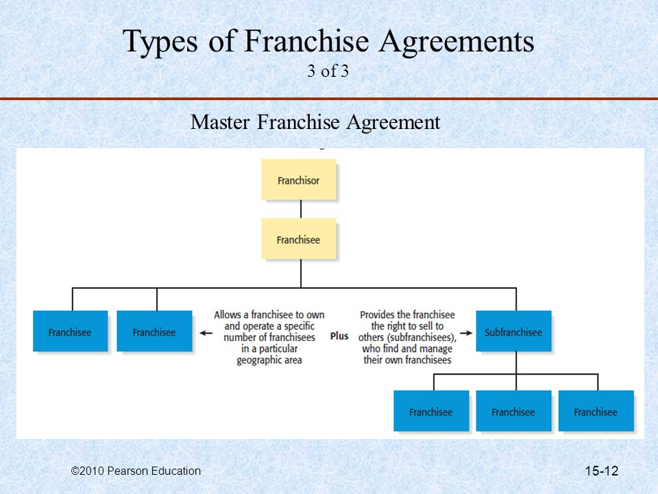 Chapter  Franchising Bruce R Barringer R Duane Ireland  Ppt