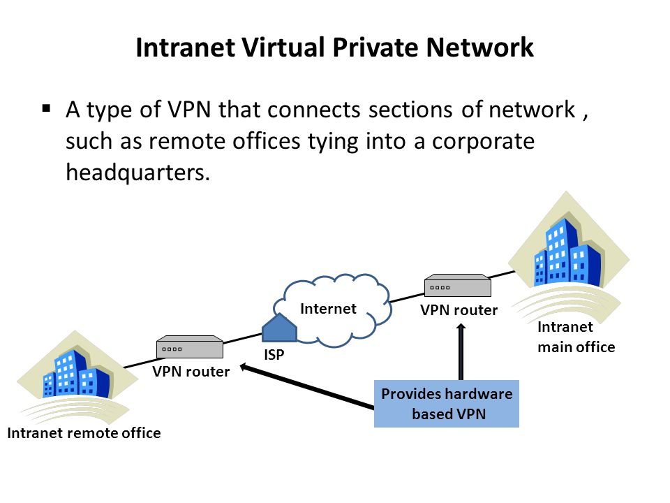 Intranet Virtual Private Network