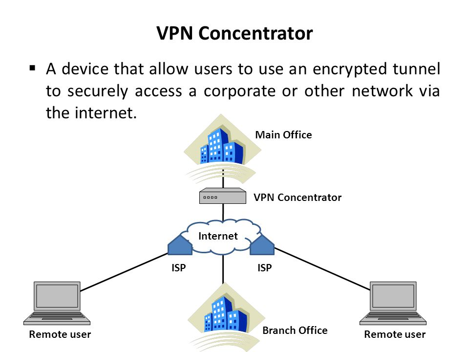 VPN Concentrator A device that allow users to use an encrypted tunnel to securely access a corporate or other network via the internet.