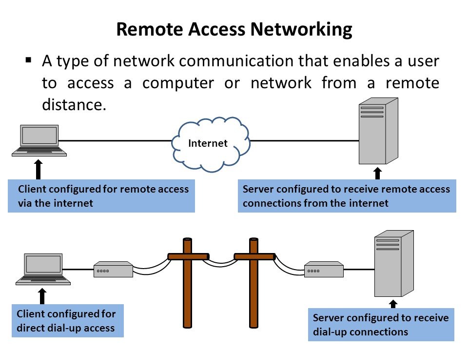 Remote Access Networking