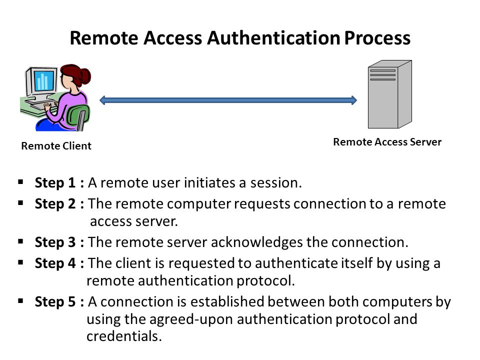 Remote Access Authentication Process