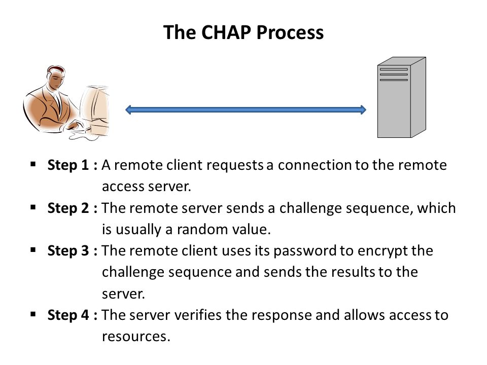 The CHAP Process Step 1 : A remote client requests a connection to the remote. access server.