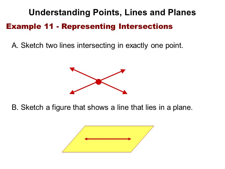 points lines and planes In this section: everything has to start somewhere in math, the starting point is usually a set of definitions in this section, in fact through much of this chapter.