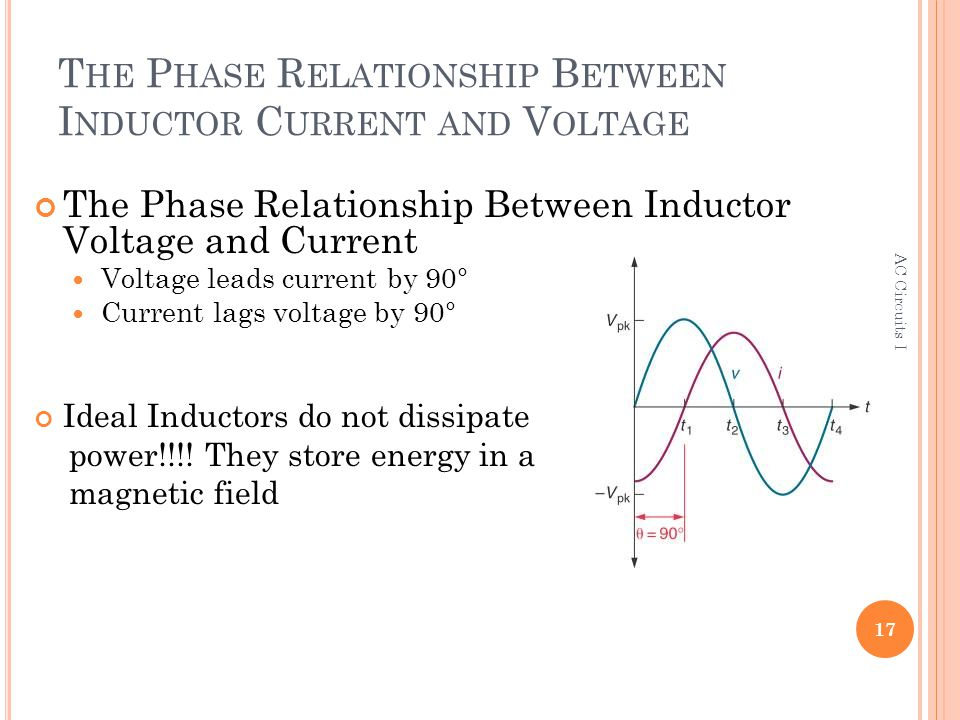 voltage power and current relationship mood
