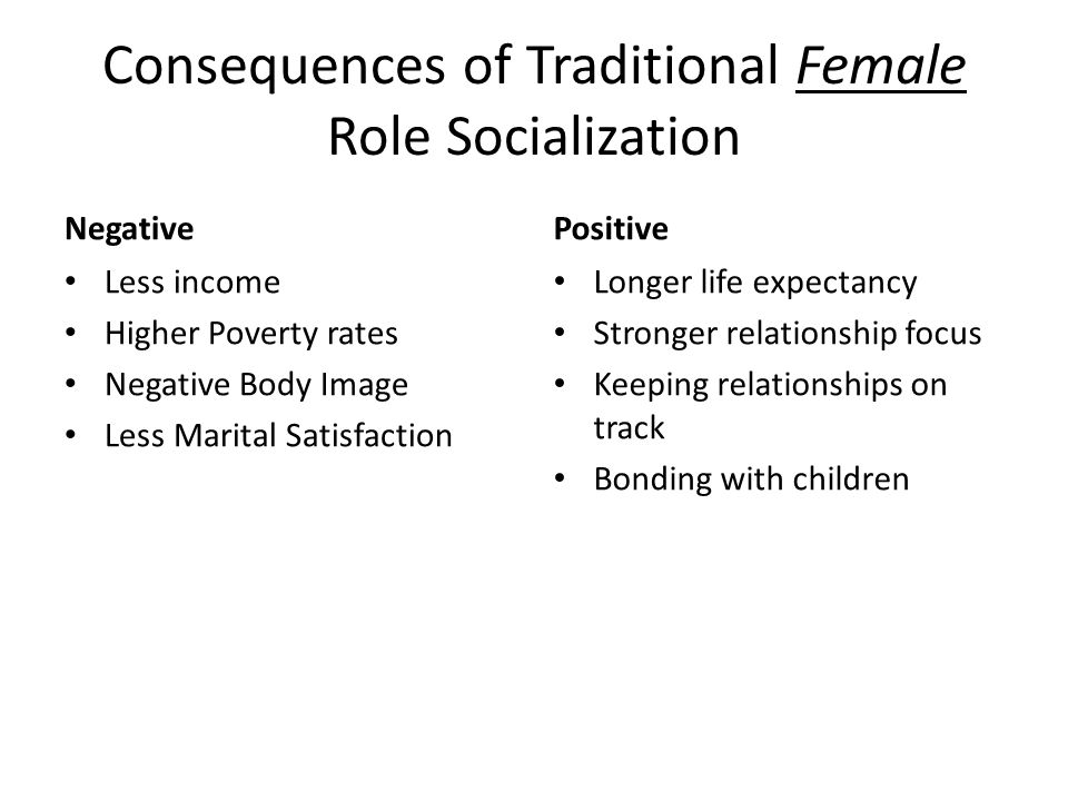 Consequences of Traditional Female Role Socialization