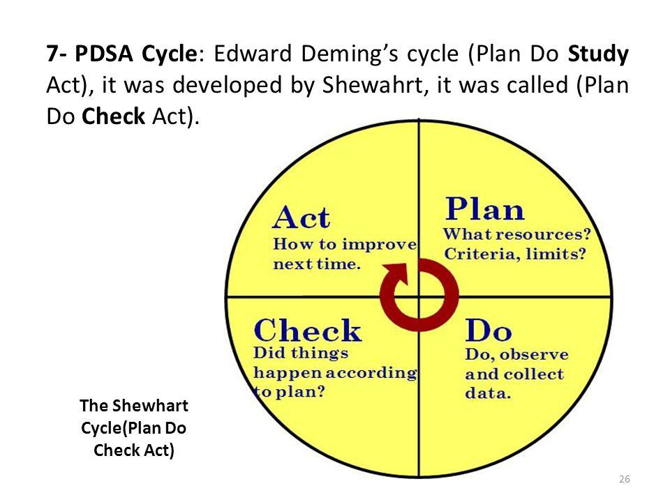 mcdonalds deming cycle