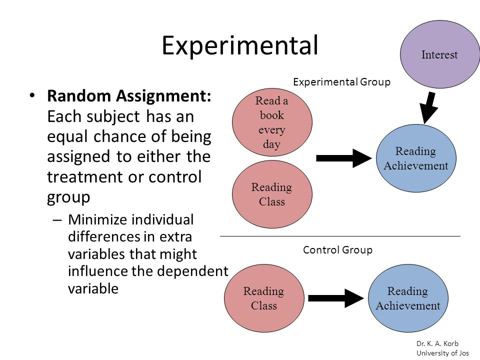 random assignment minimizes