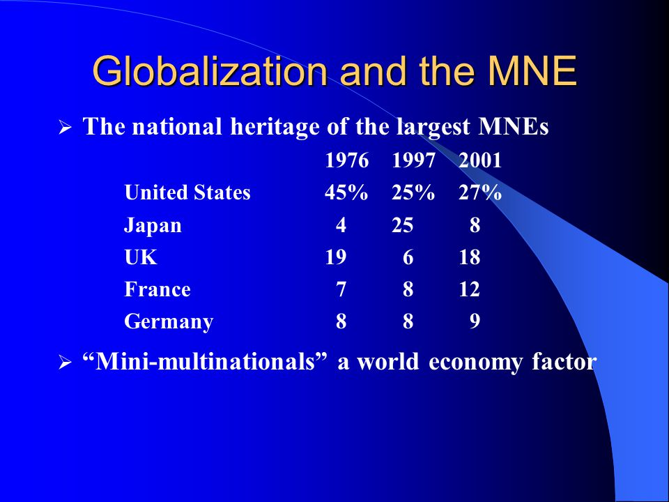 Globalization and the MNE