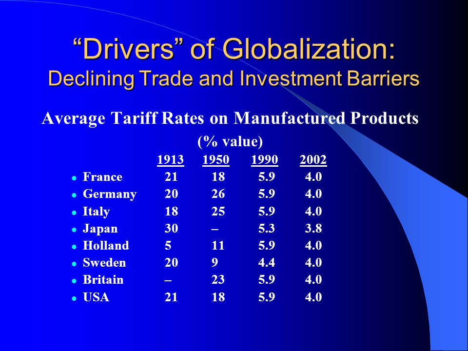 Drivers of Globalization: Declining Trade and Investment Barriers