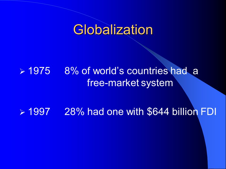 Globalization % of world's countries had a free-market system