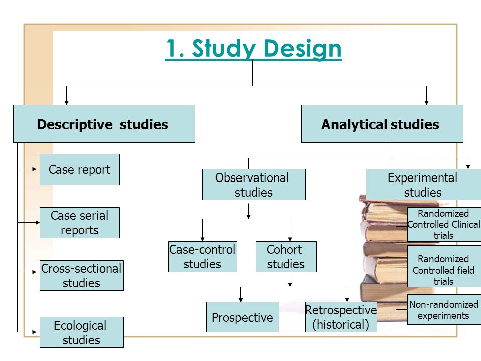 case series study design definition