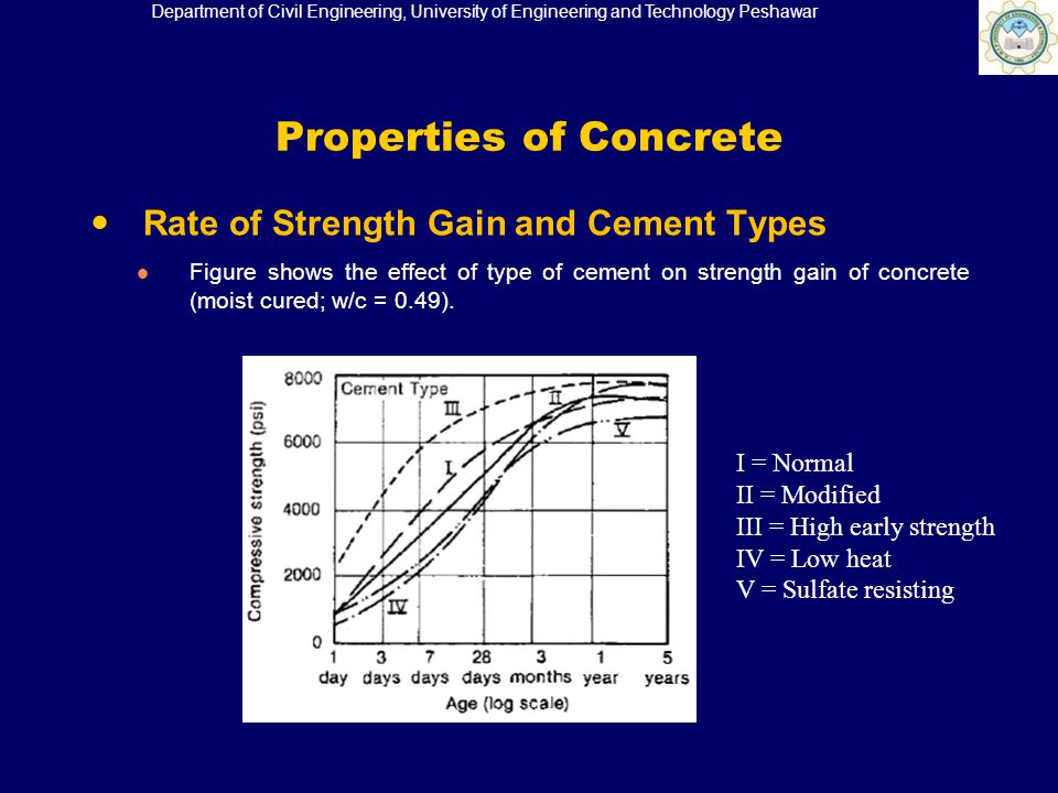Properties Of Concrete : Structure codes and the design basis of rc structures