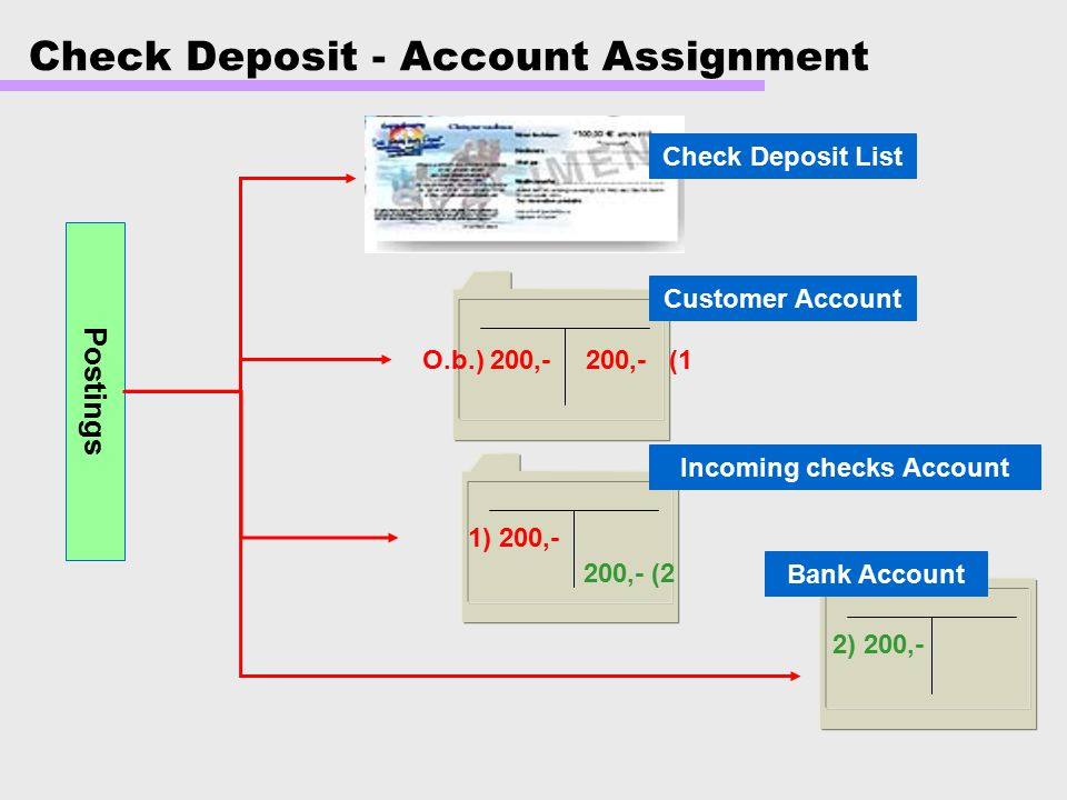how to include direct deposit info on invoice