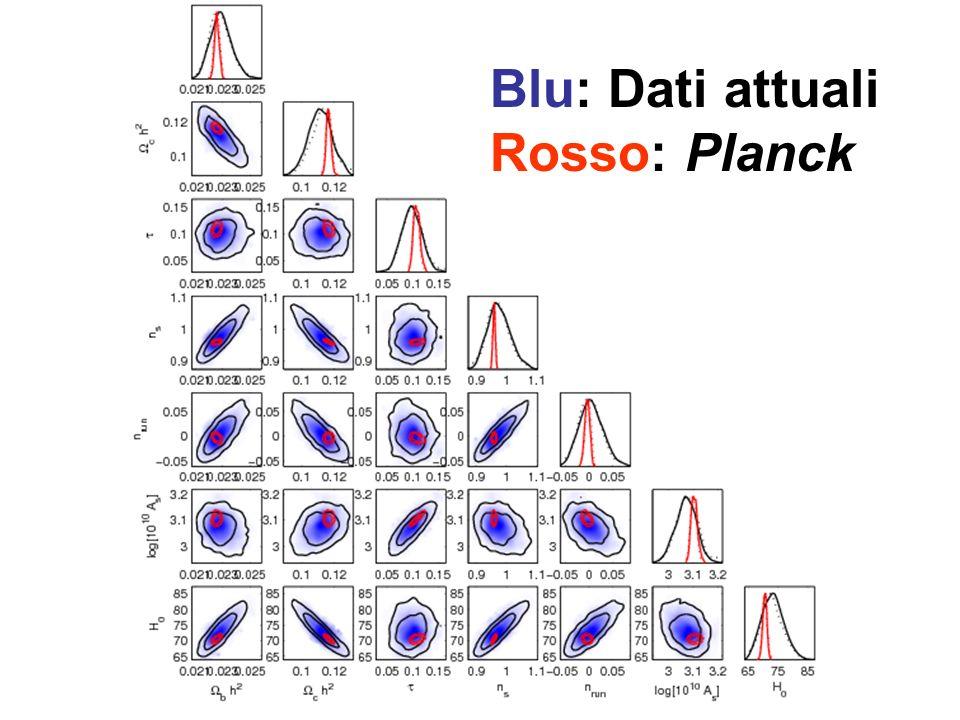 Blu: Dati attuali Rosso: Planck