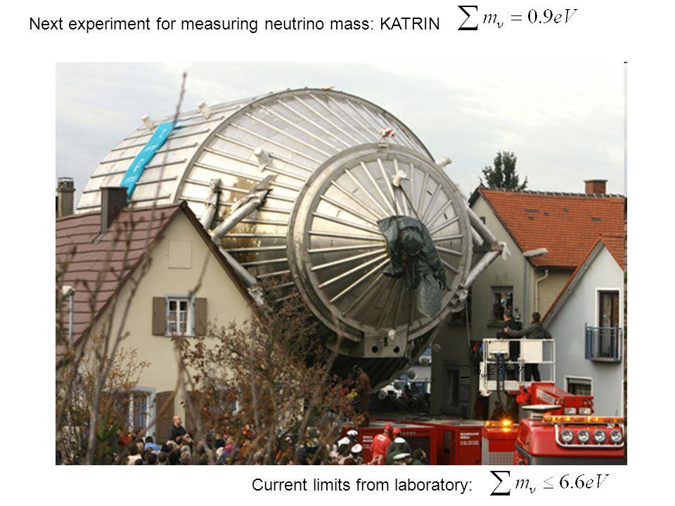Next experiment for measuring neutrino mass: KATRIN