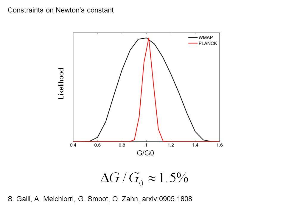 Constraints on Newton's constant