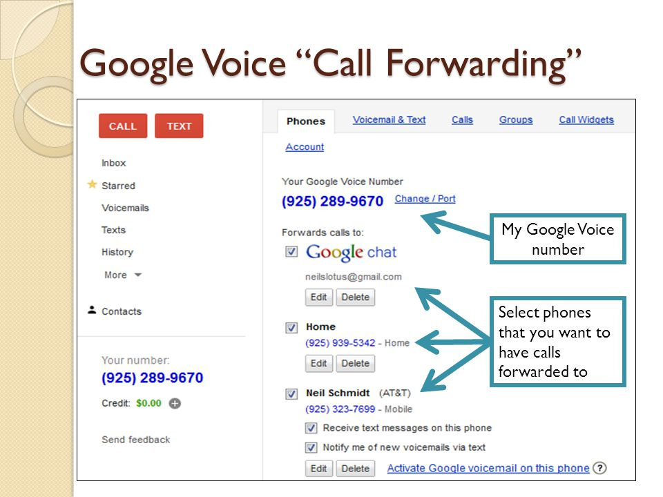 Google Voice Call Forwarding