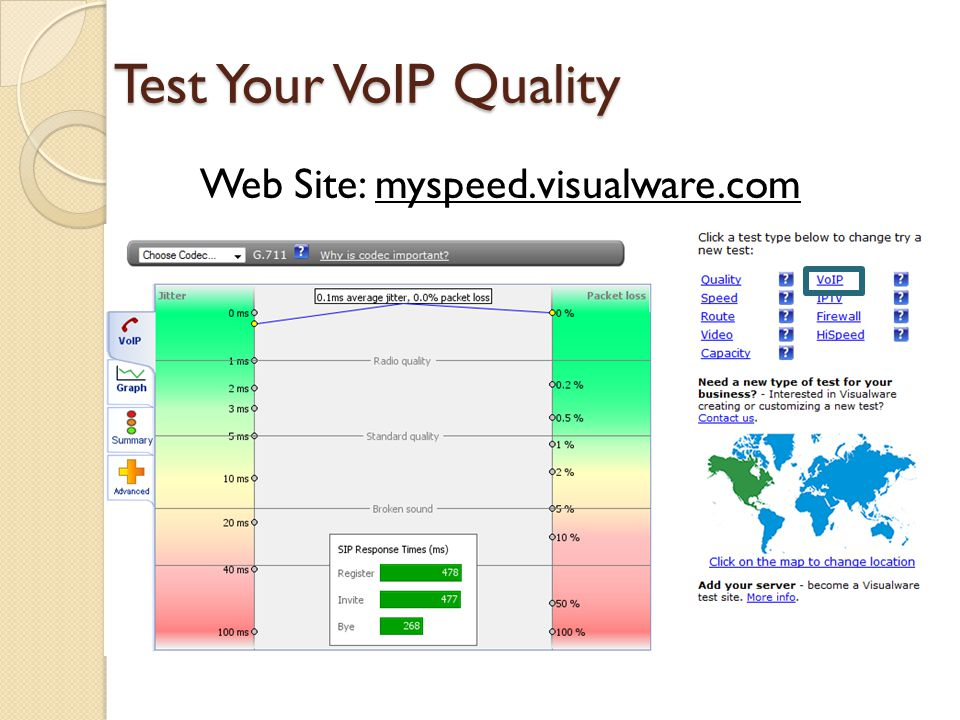 Web Site: myspeed.visualware.com