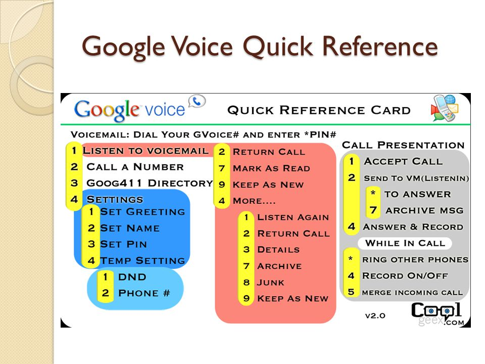 Google Voice Quick Reference