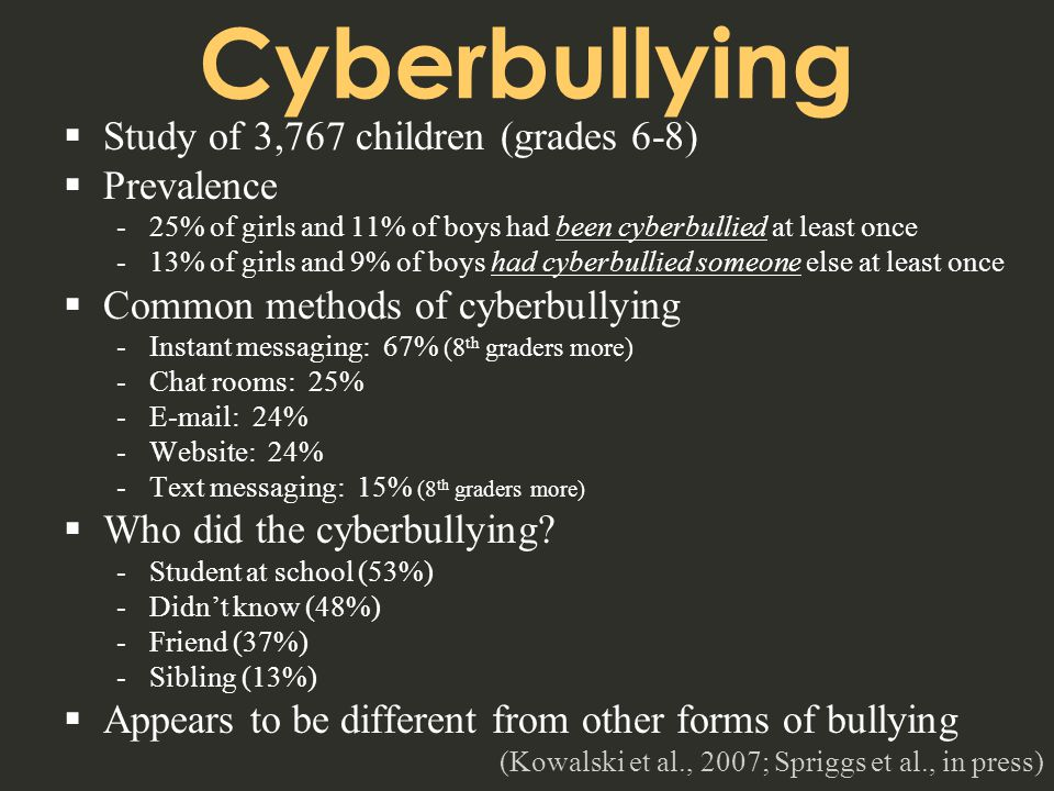 a study of the different forms of bullying School bullying statistics in the united stats show that about one in four kids these types of bullying can also include also as part of this study.
