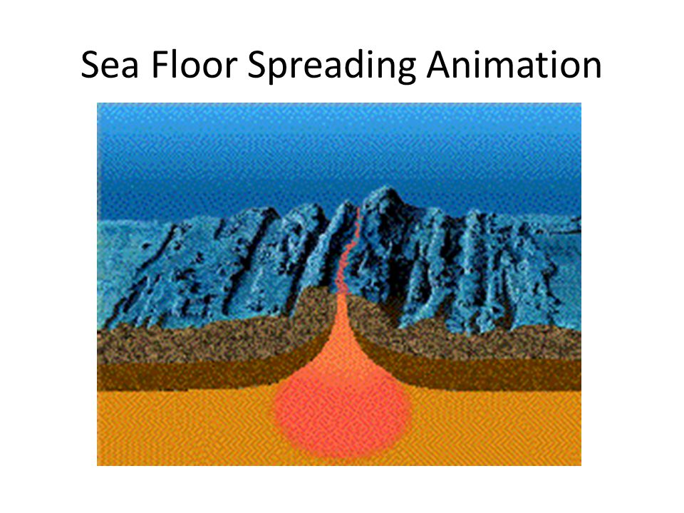 77 Sea Floor Spreading Animation